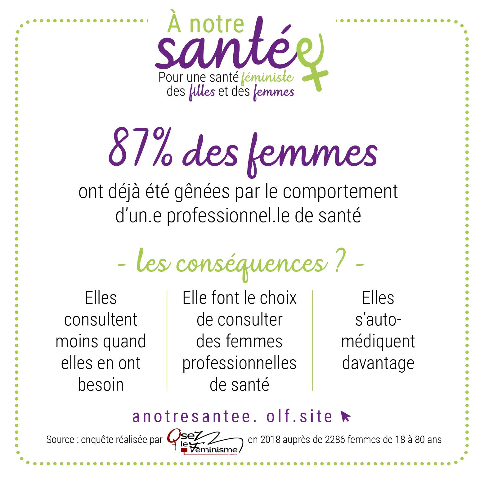 visuels-campagne-SanteedesFemmes-OLF-1